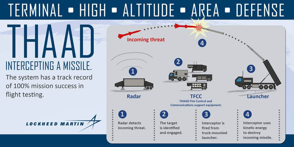 mfc-thaad-info-web-page-intercepting-hr