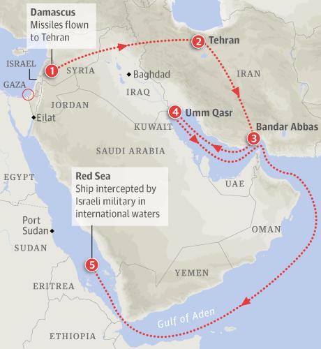Trasa dodávky zbraní (Zdroj: Guardian)